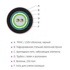 Волоконно Оптичний кабель універсальний, A-DQ(ZN)(SR)H 12G50СС OM3, Pretium 300, гофрована броня, діелектричний підсилюючий елемент, FRNC, Corning