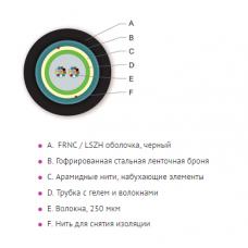 ВО кабель универсальный, U-DQ(ZN)(SR)H 24F OM3CC, гофроброня,диэлектрические усиленные элементы, оболочка LSZH™/FRNC